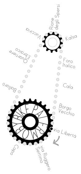Itinerario Palermo by bike